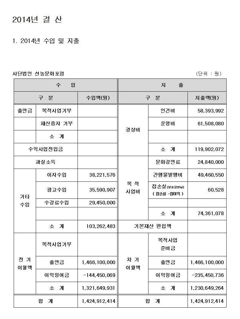 선농문화포럼%2C2014결산_공시자료.jpg