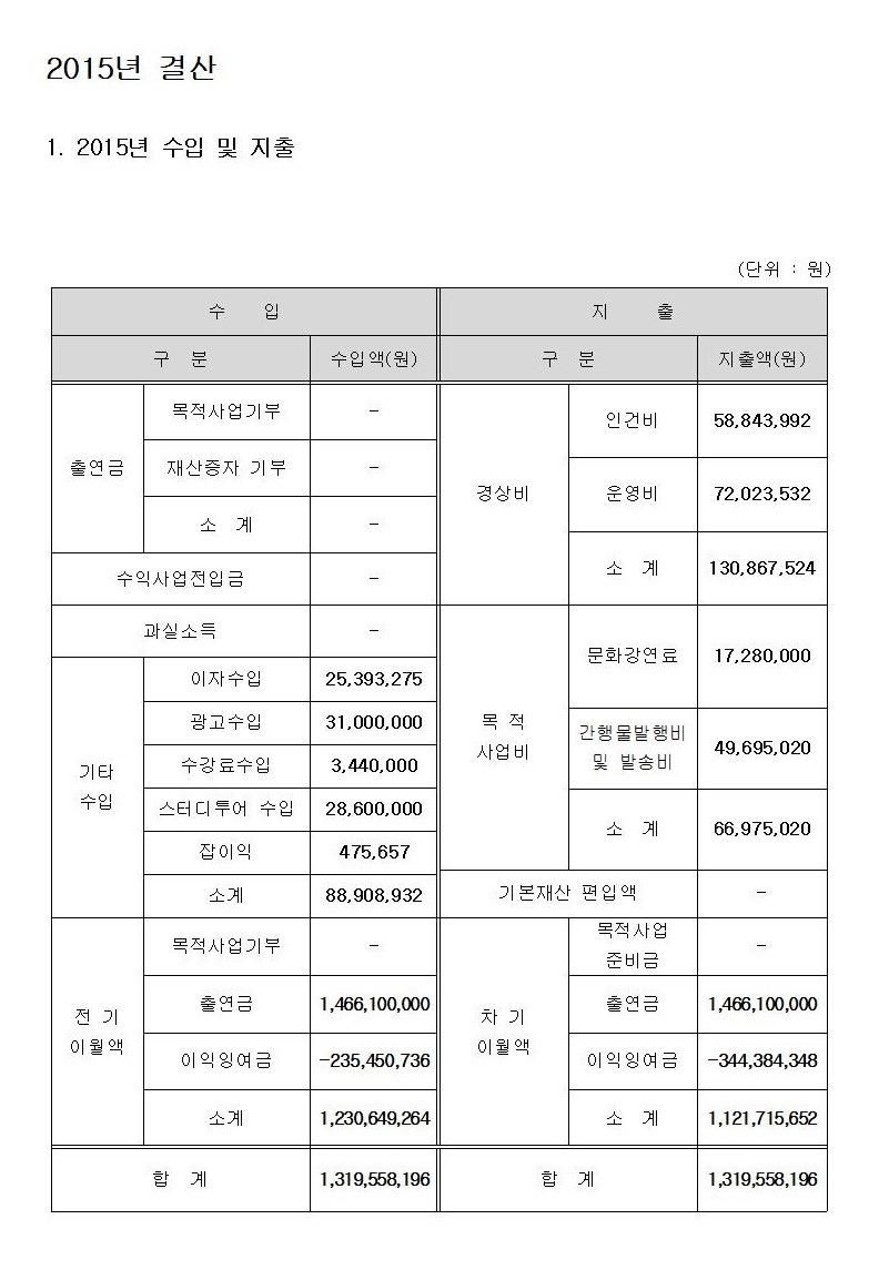 선농_2015년_결산자료.jpg