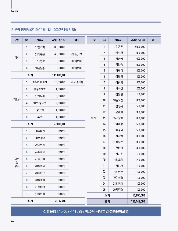 2020-선농문화포럼-신년호_낱장-44.jpg