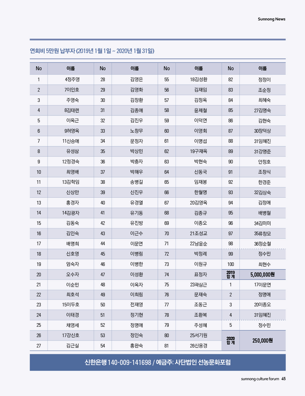 2020-선농문화포럼-신년호_낱장-45.jpg
