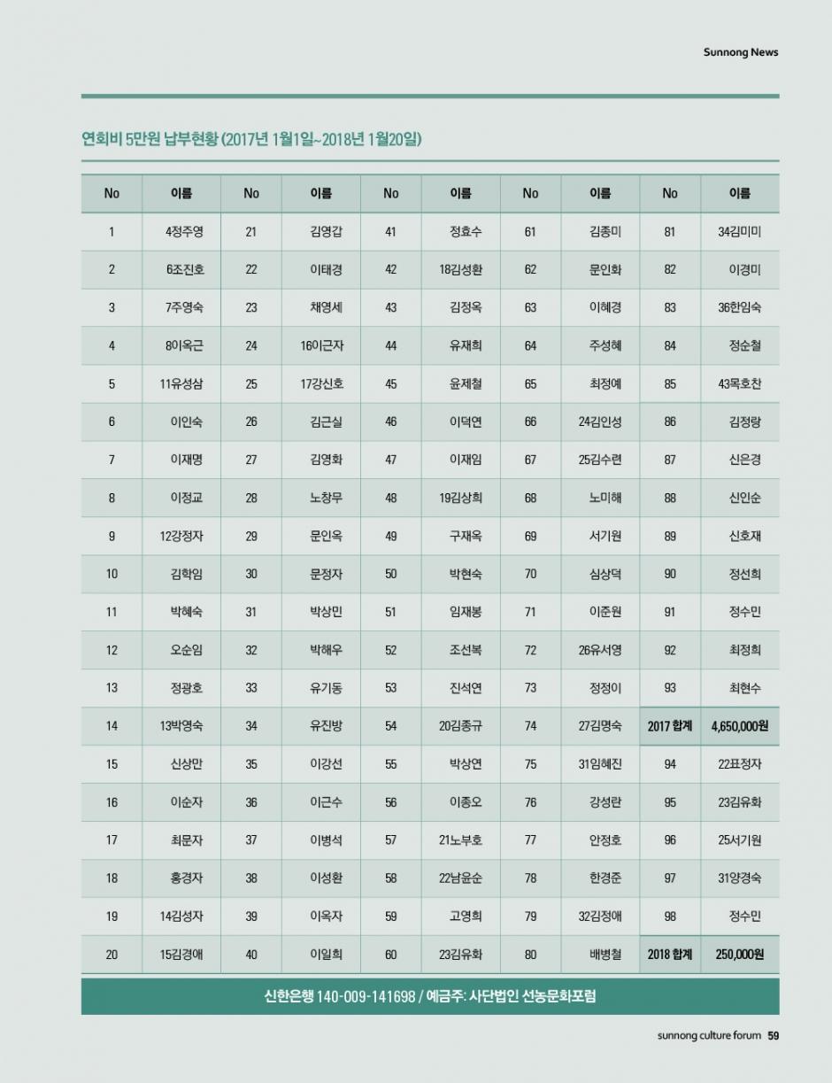 선농문화포럼_신년호_낱장-57.jpg